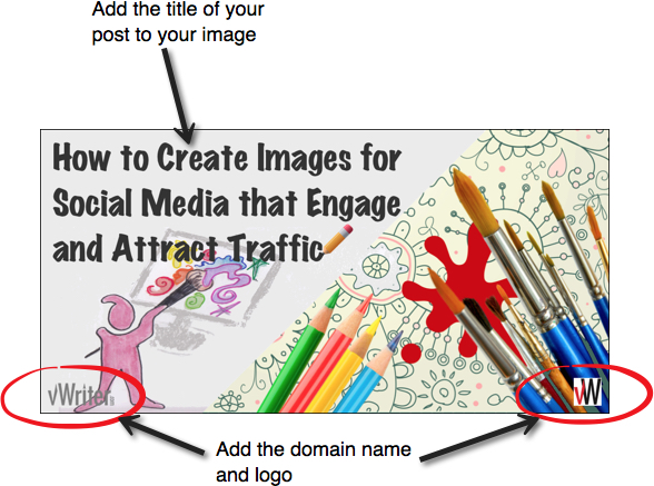 Add the title, domain name and logo into your social media image