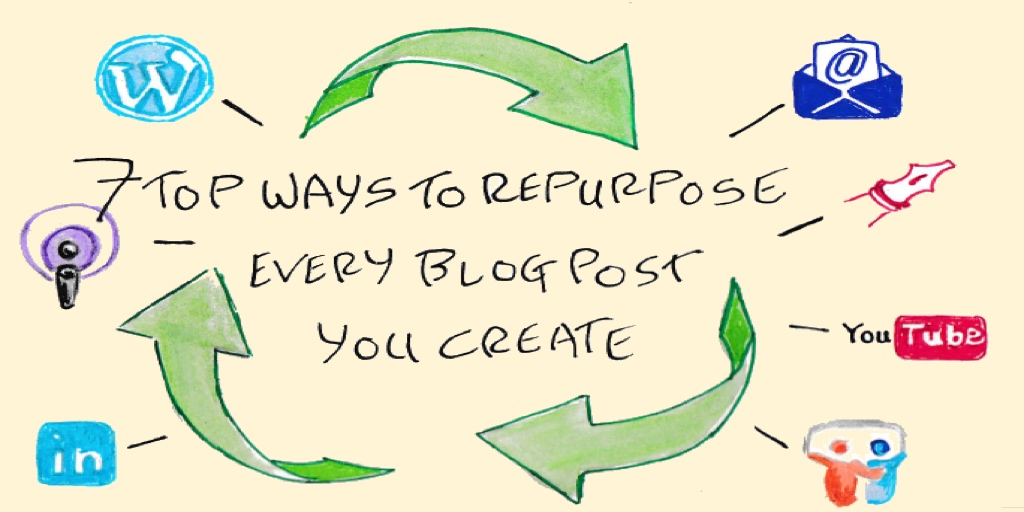 7 Ways To Repurpose Every Blog Post You Create