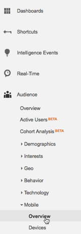 Google Analytics - Mobile Usage