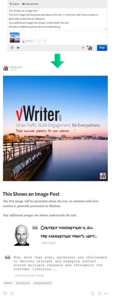 Social post with multiple images published to Medium through vWriter