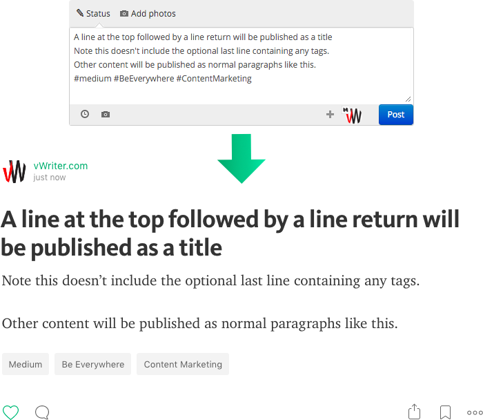 Medium post published via vWriter showing a title, with no links or images