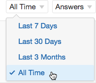 Use the dropdown at the top to select the time period you want to view the stats for