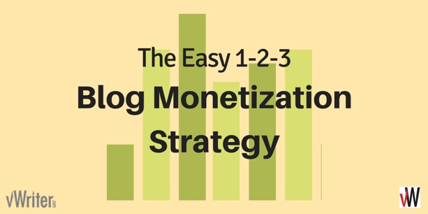How to Monetize a Blog: Easy 1-2-3 Blog Monetization Strategy