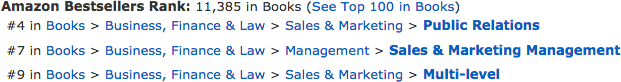 Amazon bestsellers rank