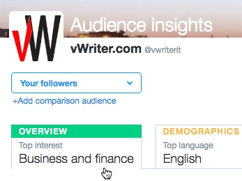 vWriter's Twitter account shows interesting insights and data about followers